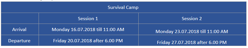 Dates of survival 2018